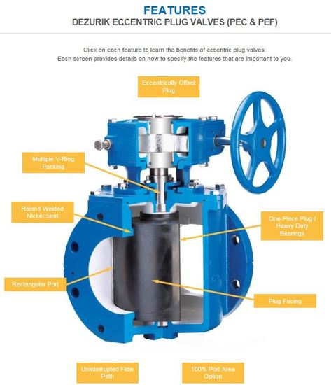 Develop Your Spec! New DeZURIK Eccentric Plug Valve Specification Tool Available